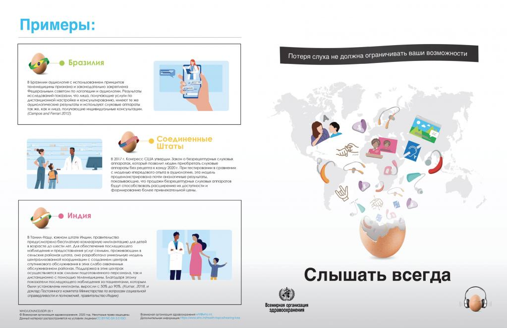 Infographic for policy makers-RUSSIAN-LR-2.jpg