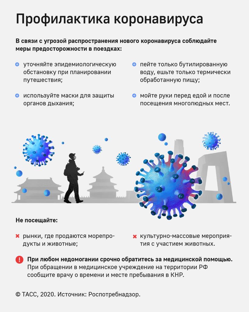 короновирус