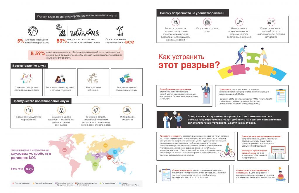 Infographic for policy makers-RUSSIAN-LR-1.jpg